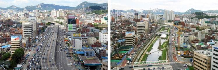 Microsoft Word - Seoul Final figures