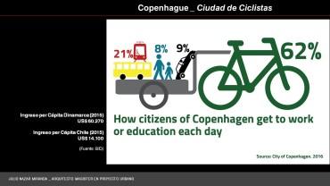 Copenhague tiene 4 veces el PIB per capita que en Chile, pero su medio de transporte favorito es la Bicicleta